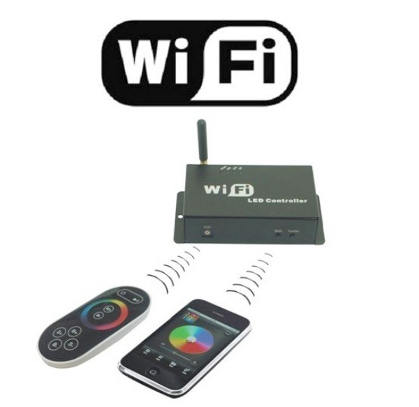 WIFI-Controller-Overview